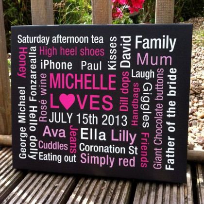 Personalised Word Art cloud Canvas or Poster print